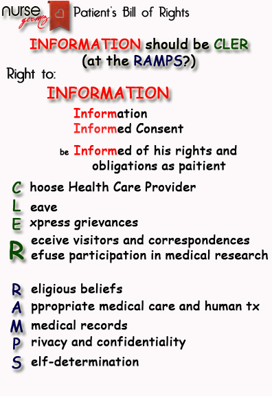 Philippine's Patients Bill of Rights